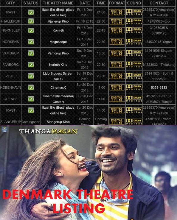 Dhanush Thangamagan Denmark Release Theatre List Show Time Contact Number