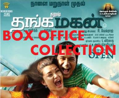Thangamagan Box Office Collection