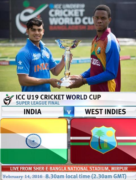 India Vs West Indies ICC Under 19 World Cup Final Live Streaming, Score