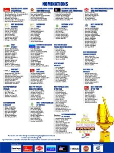 PTC Punjabi Music Awards 2016 Nominees, Nominations